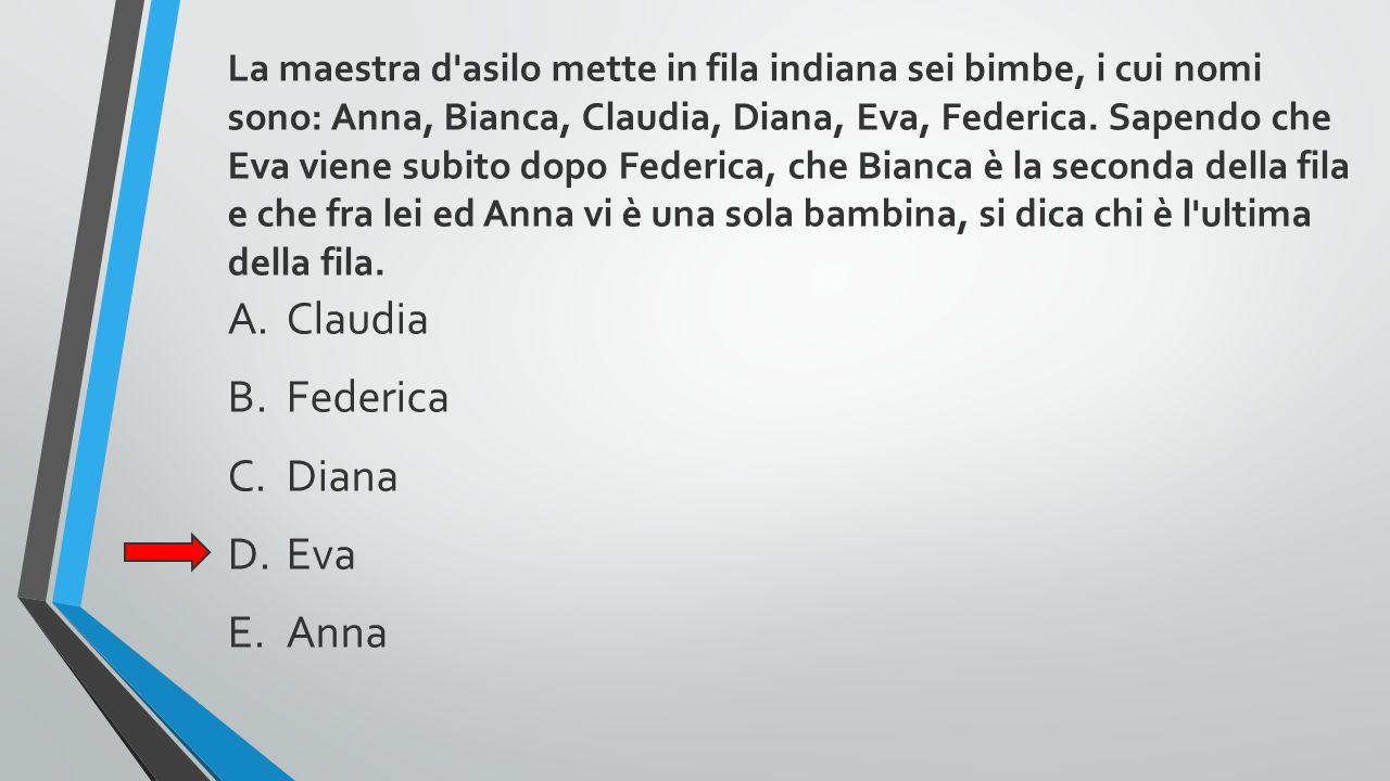 La maestra d'asilo mette in fila indiana sei bimbe, i cui nomi sono: Anna, Bianca, Claudia, Diana, Eva, Federica. Sapendo che Eva viene subito dopo Fe
