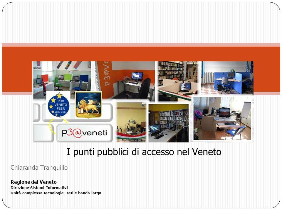 Chiaranda Tranquillo Regione del Veneto Direzione Sistemi Informativi Unità complessa tecnologie, reti e banda larga I punti pubblici di accesso nel V