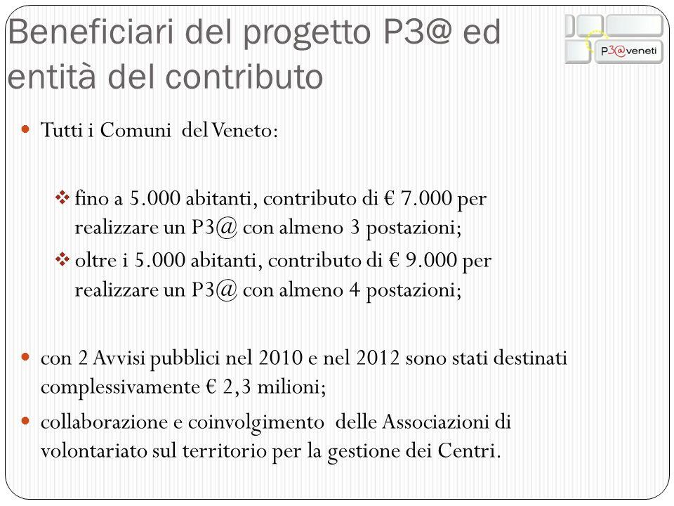 Beneficiari del progetto P3@ ed entità del contributo Tutti i Comuni del Veneto:  fino a 5.000 abitanti, contributo di € 7.000 per realizzare un P3@
