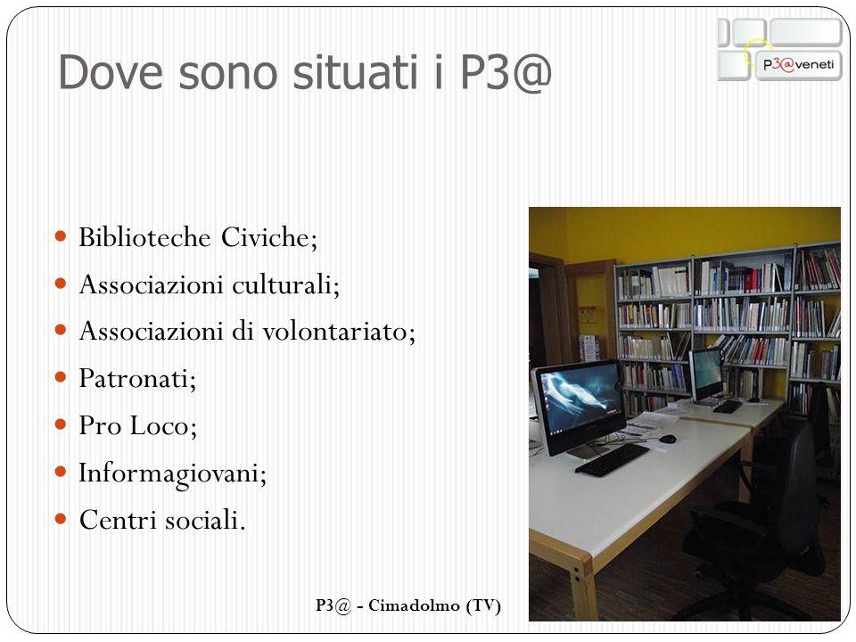 Dove sono situati i P3@ Biblioteche Civiche; Associazioni culturali; Associazioni di volontariato; Patronati; Pro Loco; Informagiovani; Centri sociali