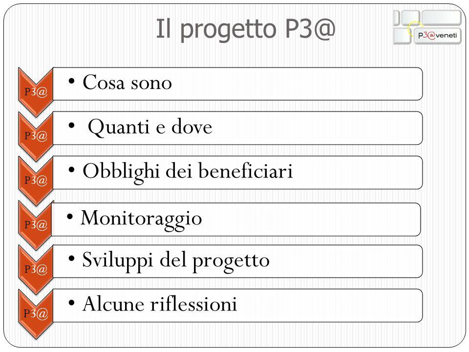 Il progetto P3@ P3@ Cosa sono P3@ Quanti e dove P3@ Obblighi dei beneficiari P3@ Monitoraggio P3@ Sviluppi del progetto P3@ Alcune riflessioni