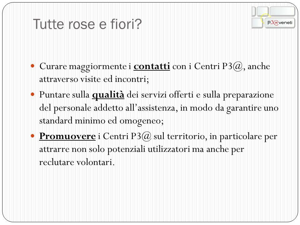 Tutte rose e fiori? Curare maggiormente i contatti con i Centri P3@, anche attraverso visite ed incontri; Puntare sulla qualità dei servizi offerti e