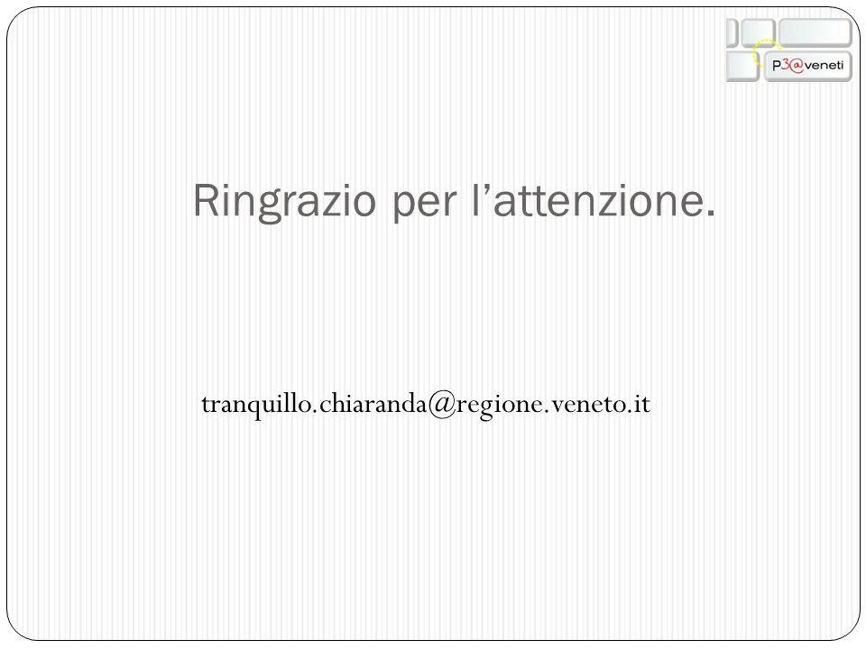 Ringrazio per l'attenzione. tranquillo.chiaranda@regione.veneto.it