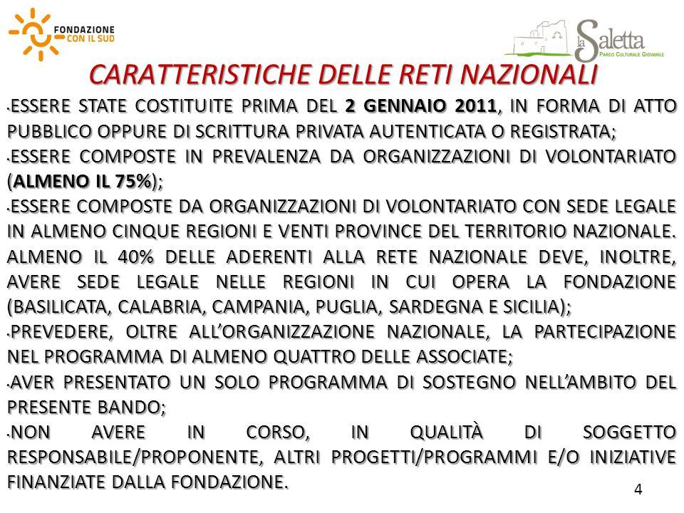 CARATTERISTICHE DELLE RETI NAZIONALI ESSERE STATE COSTITUITE PRIMA DEL 2 GENNAIO 2011, IN FORMA DI ATTO PUBBLICO OPPURE DI SCRITTURA PRIVATA AUTENTICATA O REGISTRATA; ESSERE STATE COSTITUITE PRIMA DEL 2 GENNAIO 2011, IN FORMA DI ATTO PUBBLICO OPPURE DI SCRITTURA PRIVATA AUTENTICATA O REGISTRATA; ESSERE COMPOSTE IN PREVALENZA DA ORGANIZZAZIONI DI VOLONTARIATO (ALMENO IL 75%); ESSERE COMPOSTE IN PREVALENZA DA ORGANIZZAZIONI DI VOLONTARIATO (ALMENO IL 75%); ESSERE COMPOSTE DA ORGANIZZAZIONI DI VOLONTARIATO CON SEDE LEGALE IN ALMENO CINQUE REGIONI E VENTI PROVINCE DEL TERRITORIO NAZIONALE.