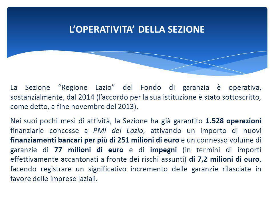"""L'OPERATIVITA' DELLA SEZIONE La Sezione """"Regione Lazio"""" del Fondo di garanzia è operativa, sostanzialmente, dal 2014 (l'accordo per la sua istituzione"""
