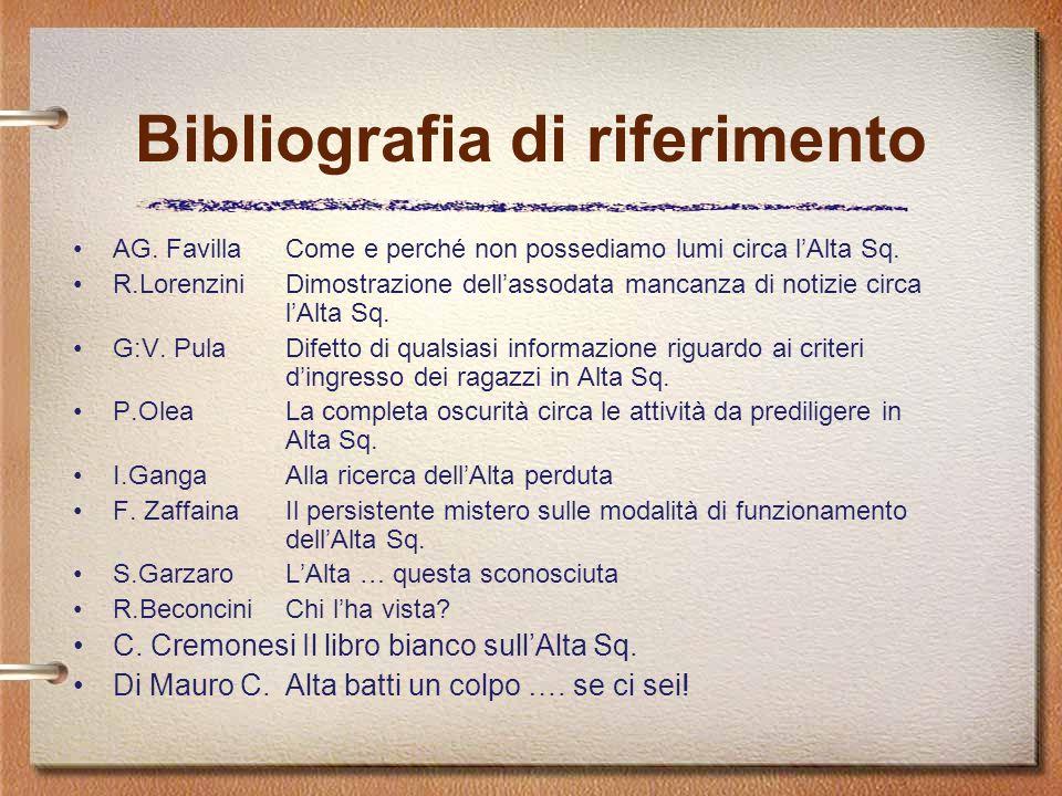 Bibliografia di riferimento AG. FavillaCome e perché non possediamo lumi circa l'Alta Sq. R.LorenziniDimostrazione dell'assodata mancanza di notizie c