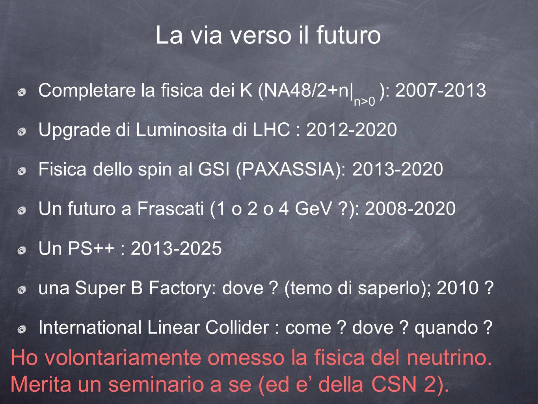 La via verso il futuro Completare la fisica dei K (NA48/2+n| n>0 ): 2007-2013 Upgrade di Luminosita di LHC : 2012-2020 Fisica dello spin al GSI (PAXASSIA): 2013-2020 Un futuro a Frascati (1 o 2 o 4 GeV ): 2008-2020 Un PS++ : 2013-2025 una Super B Factory: dove .
