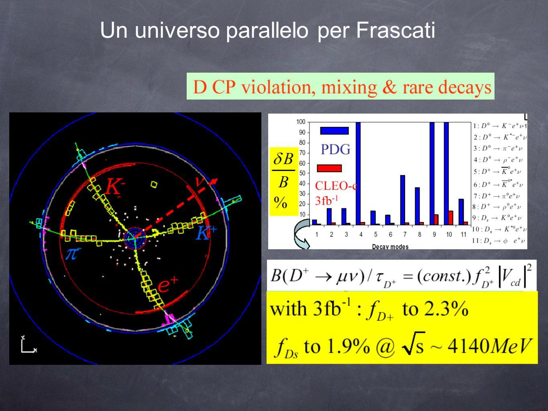 Un universo parallelo per Frascati