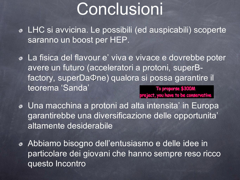Conclusioni LHC si avvicina. Le possibili (ed auspicabili) scoperte saranno un boost per HEP. Φ La fisica del flavour e' viva e vivace e dovrebbe pote