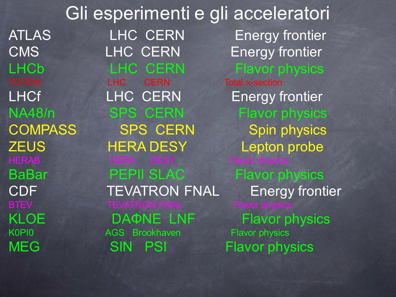 Gli esperimenti e gli acceleratori ATLAS LHC CERN Energy frontier CMS LHC CERN Energy frontier LHCb LHC CERN Flavor physics TOTEM LHC CERN Total x-sec