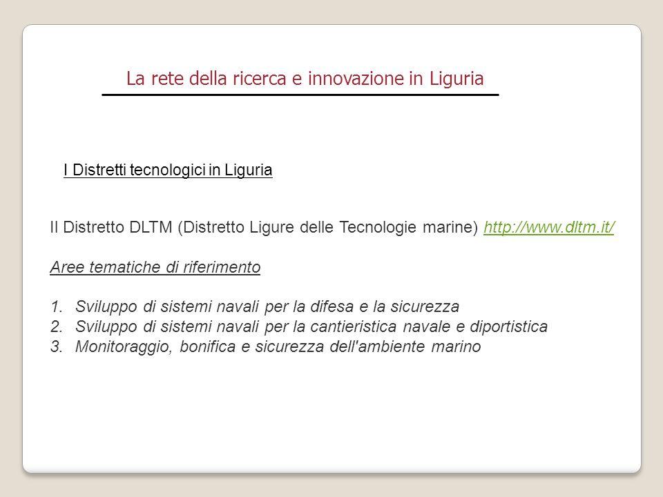 La rete della ricerca e innovazione in Liguria I Distretti tecnologici in Liguria Il Distretto DLTM (Distretto Ligure delle Tecnologie marine) http://