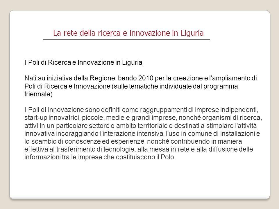 La rete della ricerca e innovazione in Liguria I Poli di Ricerca e Innovazione in Liguria Nati su iniziativa della Regione: bando 2010 per la creazion