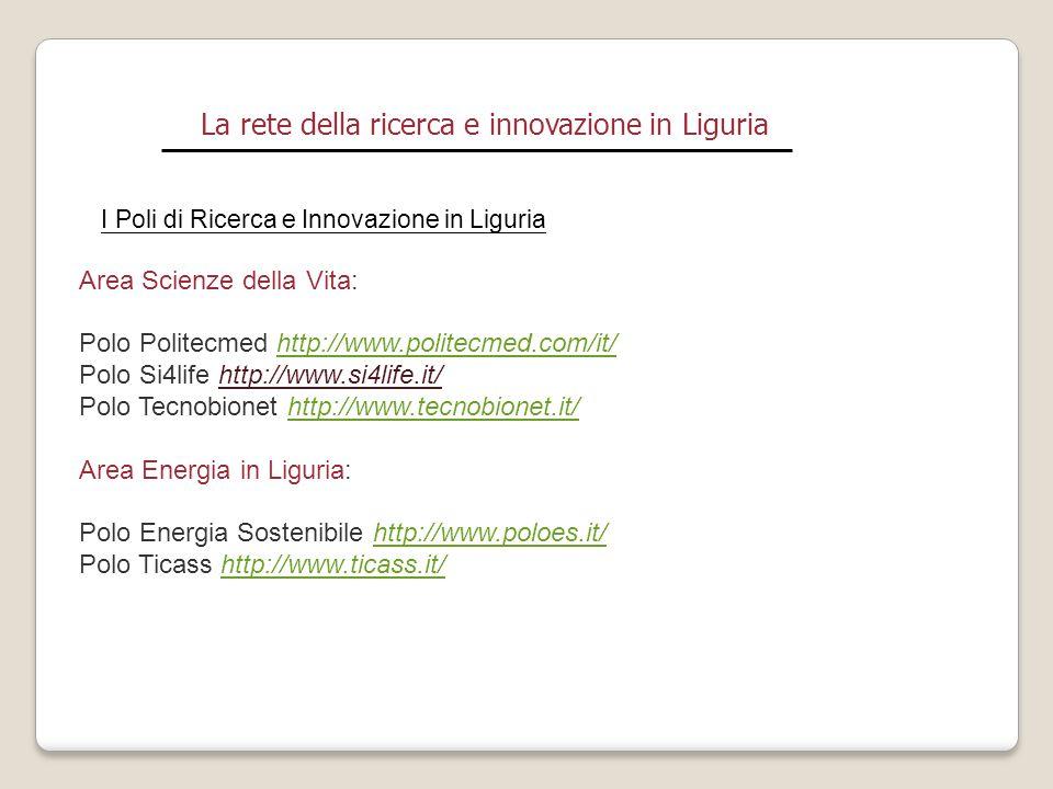 La rete della ricerca e innovazione in Liguria I Poli di Ricerca e Innovazione in Liguria Area Scienze della Vita: Polo Politecmed http://www.politecm