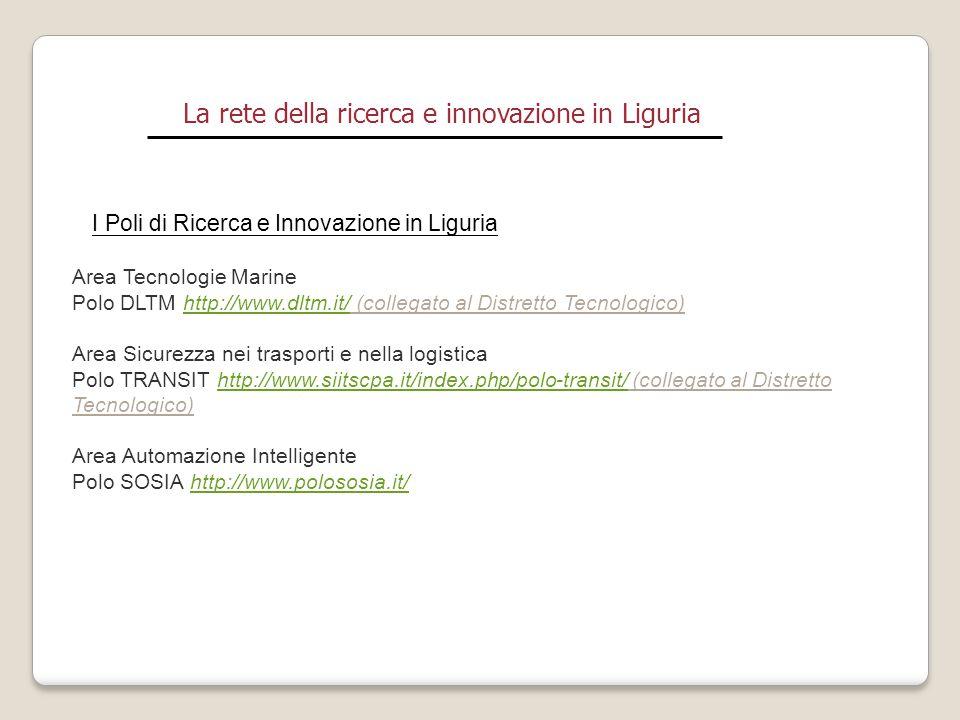La rete della ricerca e innovazione in Liguria I Poli di Ricerca e Innovazione in Liguria Area Tecnologie Marine Polo DLTM http://www.dltm.it/ (colleg
