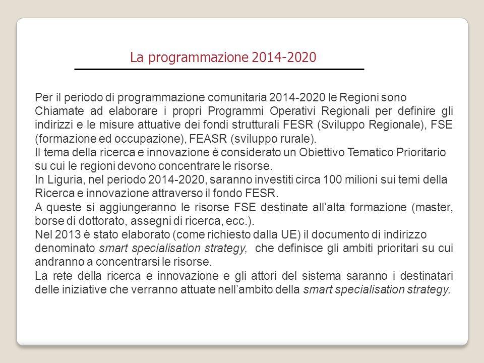 La programmazione 2014-2020 Per il periodo di programmazione comunitaria 2014-2020 le Regioni sono Chiamate ad elaborare i propri Programmi Operativi