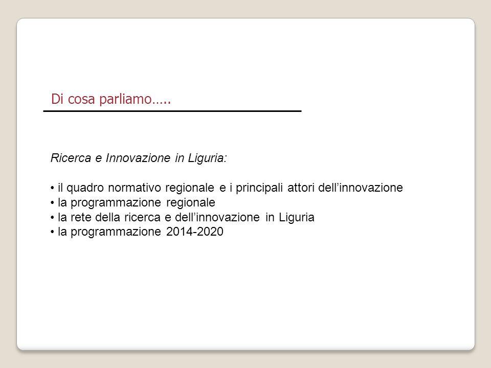 Di cosa parliamo….. Ricerca e Innovazione in Liguria: il quadro normativo regionale e i principali attori dell'innovazione la programmazione regionale