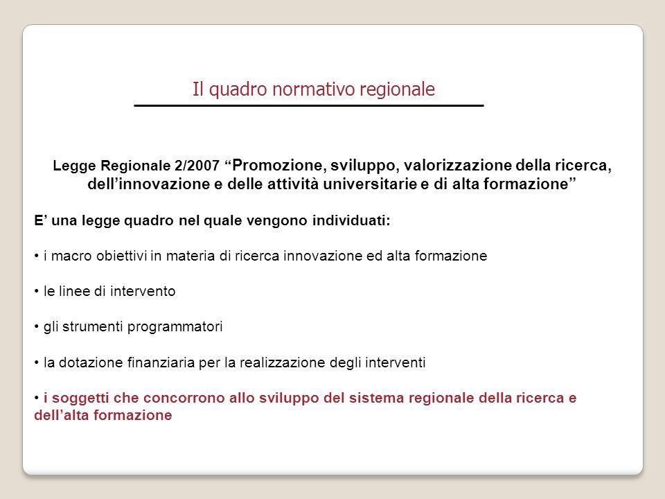 Gli attori del sistema dell'innovazione Comitato d'indirizzo Regione Liguria Coordinamento del sistema Comitato regionale di coordinamento delle attività universitarie Osservatorio regionale sul sistema della ricerca, dell'innovazione e dell'alta formazione UniversitàCNRIIT Altri Enti di Ricerca Poli di Ricerca e Innovazione Distretti Tecnologici Imprese (PMI, Grandi Imprese)