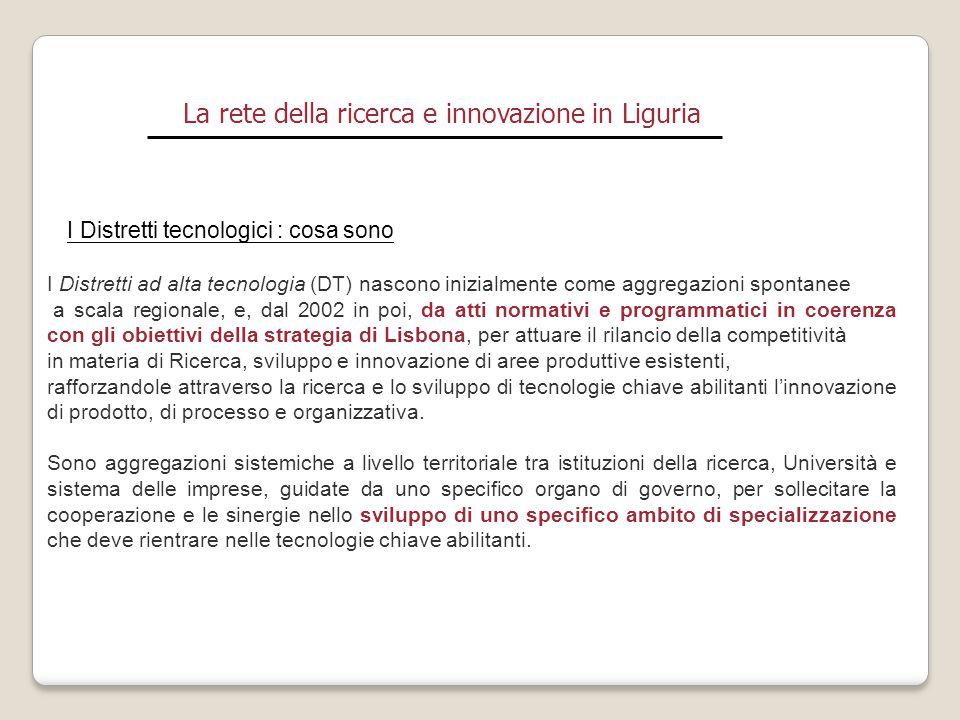 La rete della ricerca e innovazione in Liguria I Distretti tecnologici : cosa sono I Distretti ad alta tecnologia (DT) nascono inizialmente come aggre
