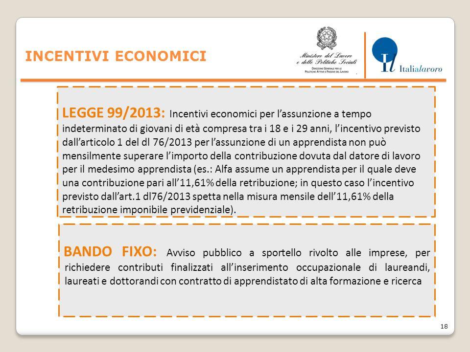 18 BANDO FIXO: Avviso pubblico a sportello rivolto alle imprese, per richiedere contributi finalizzati all'inserimento occupazionale di laureandi, laureati e dottorandi con contratto di apprendistato di alta formazione e ricerca INCENTIVI ECONOMICI LEGGE 99/2013: Incentivi economici per l'assunzione a tempo indeterminato di giovani di età compresa tra i 18 e i 29 anni, l'incentivo previsto dall'articolo 1 del dl 76/2013 per l'assunzione di un apprendista non può mensilmente superare l'importo della contribuzione dovuta dal datore di lavoro per il medesimo apprendista (es.: Alfa assume un apprendista per il quale deve una contribuzione pari all'11,61% della retribuzione; in questo caso l'incentivo previsto dall'art.1 dl76/2013 spetta nella misura mensile dell'11,61% della retribuzione imponibile previdenziale).
