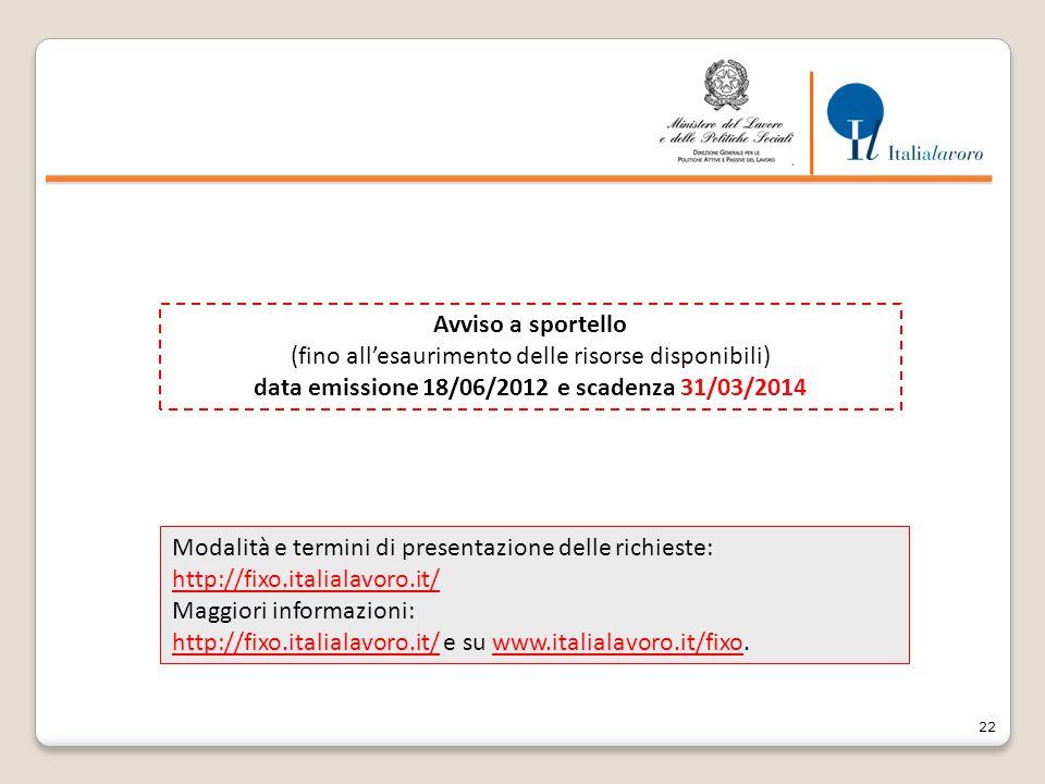 22 Modalità e termini di presentazione delle richieste: http://fixo.italialavoro.it/ Maggiori informazioni: http://fixo.italialavoro.it/ e su www.italialavoro.it/fixo.