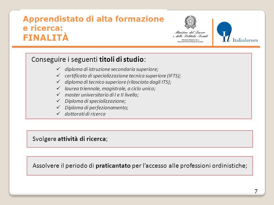 Job Act d.l. n. 34/2014 28