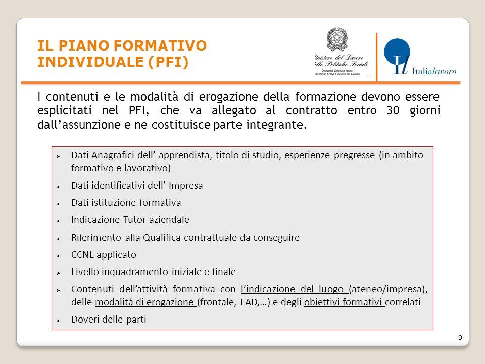 9 IL PIANO FORMATIVO INDIVIDUALE (PFI) I contenuti e le modalità di erogazione della formazione devono essere esplicitati nel PFI, che va allegato al contratto entro 30 giorni dall'assunzione e ne costituisce parte integrante.