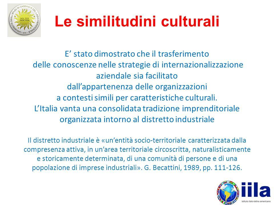Le similitudini culturali E' stato dimostrato che il trasferimento delle conoscenze nelle strategie di internazionalizzazione aziendale sia facilitato dall'appartenenza delle organizzazioni a contesti simili per caratteristiche culturali.