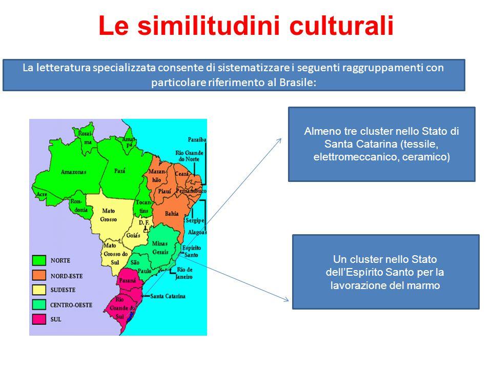 Le similitudini culturali La letteratura specializzata consente di sistematizzare i seguenti raggruppamenti con particolare riferimento al Brasile: Almeno tre cluster nello Stato di Santa Catarina (tessile, elettromeccanico, ceramico ) Un cluster nello Stato dell'Espírito Santo per la lavorazione del marmo