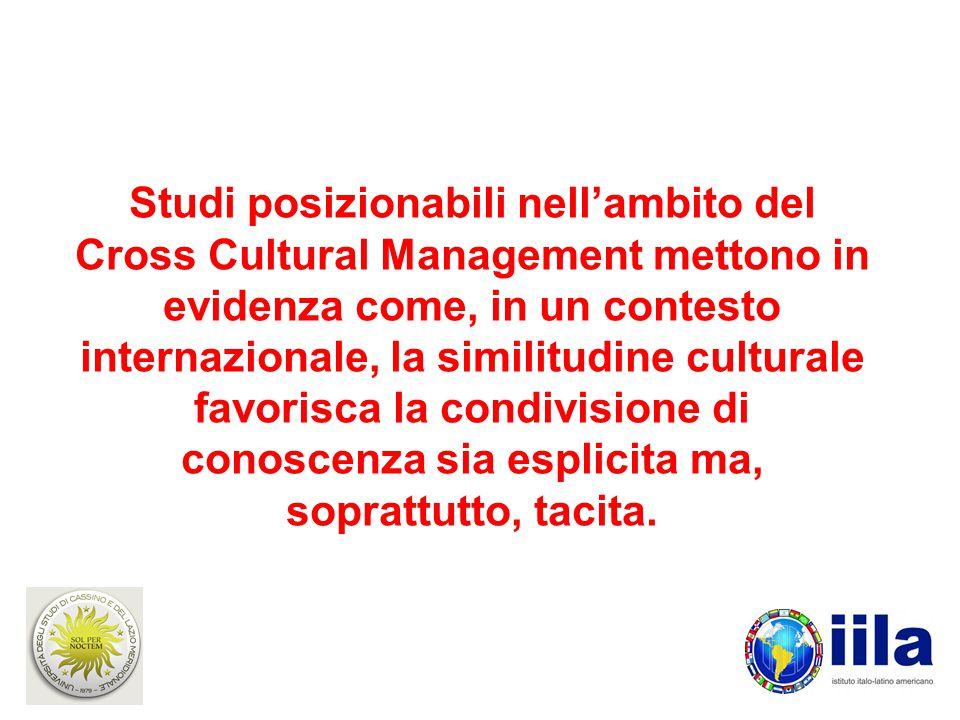 Studi posizionabili nell'ambito del Cross Cultural Management mettono in evidenza come, in un contesto internazionale, la similitudine culturale favorisca la condivisione di conoscenza sia esplicita ma, soprattutto, tacita.