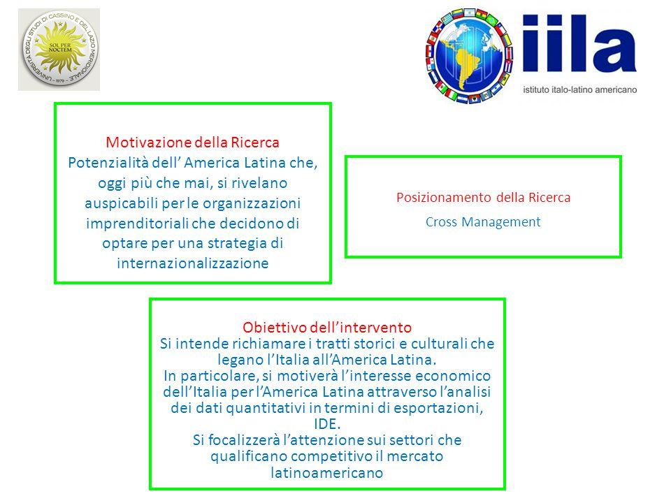 Motivazione della Ricerca Potenzialità dell' America Latina che, oggi più che mai, si rivelano auspicabili per le organizzazioni imprenditoriali che d