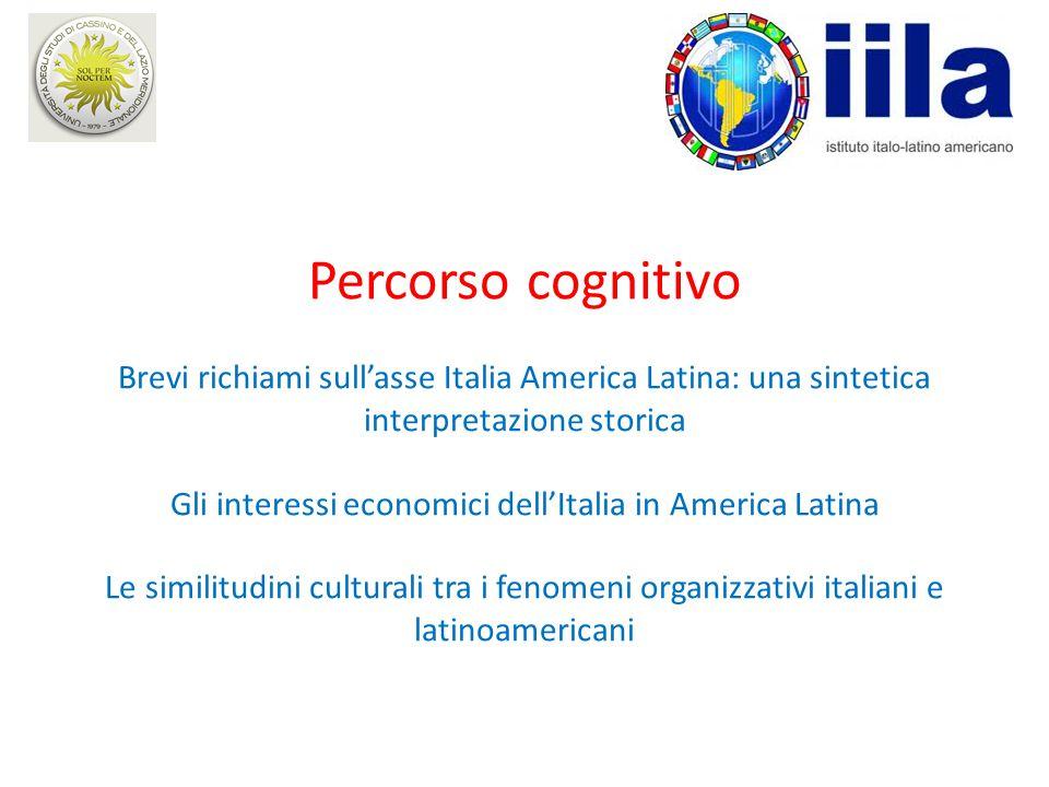Percorso cognitivo Brevi richiami sull'asse Italia America Latina: una sintetica interpretazione storica Gli interessi economici dell'Italia in America Latina Le similitudini culturali tra i fenomeni organizzativi italiani e latinoamericani