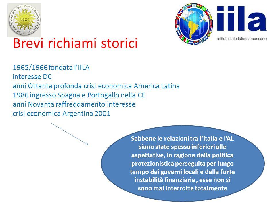 Brevi richiami storici 1965/1966 fondata l'IILA interesse DC anni Ottanta profonda crisi economica America Latina 1986 ingresso Spagna e Portogallo ne