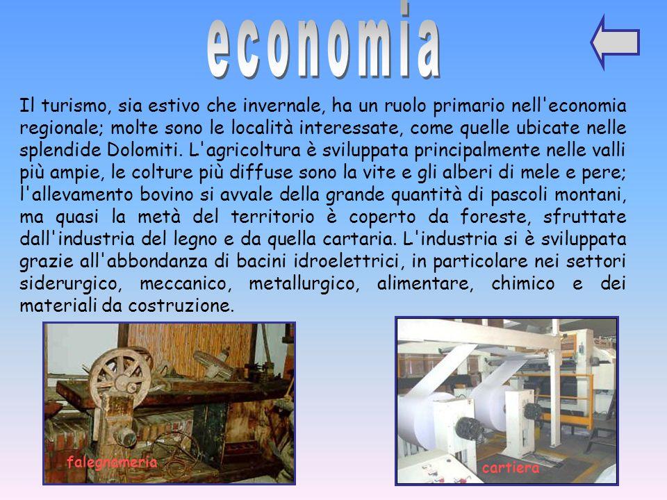 Stambecco Orso Bruno Scoiattolo Cervo Capriolo Marmotta Gallo Cedrone La fauna è tipicamente alpina; il Trentino-Alto Adige è una delle regioni dove è