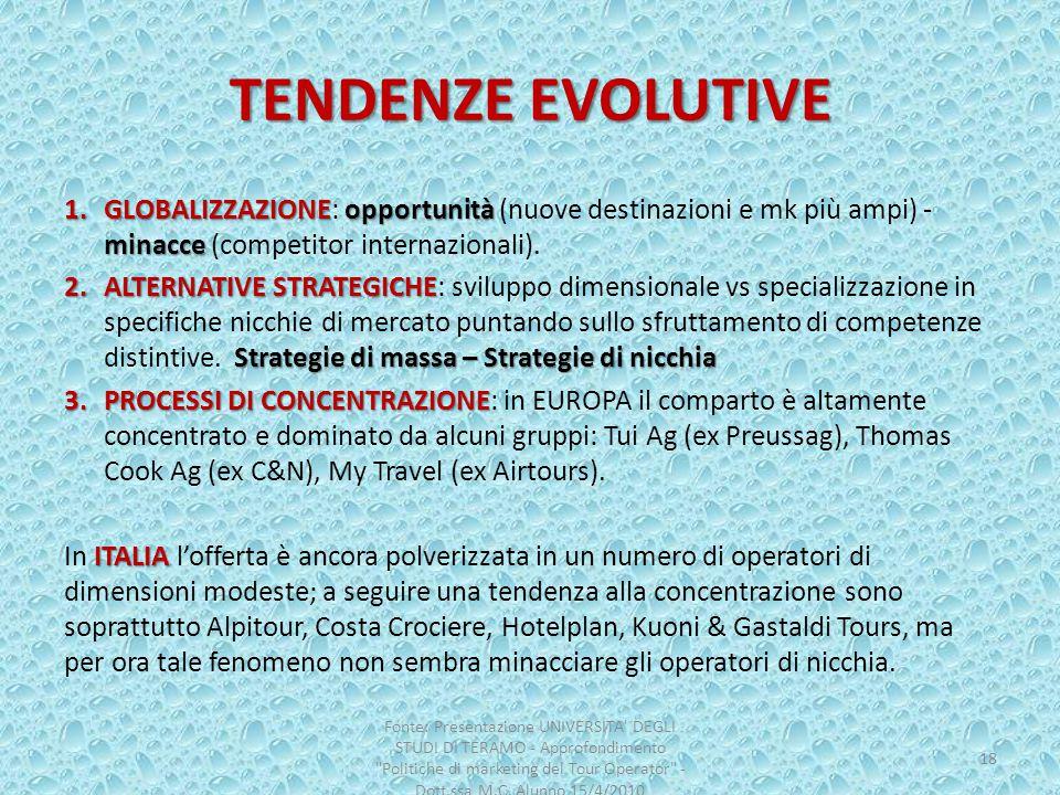 TENDENZE EVOLUTIVE 1.GLOBALIZZAZIONEopportunità minacce 1.GLOBALIZZAZIONE: opportunità (nuove destinazioni e mk più ampi) - minacce (competitor intern