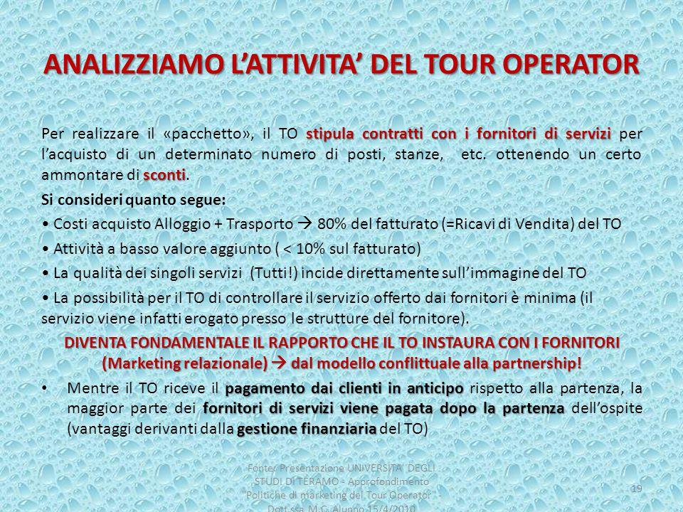 ANALIZZIAMO L'ATTIVITA' DEL TOUR OPERATOR stipula contratti con i fornitori di servizi sconti Per realizzare il «pacchetto», il TO stipula contratti c
