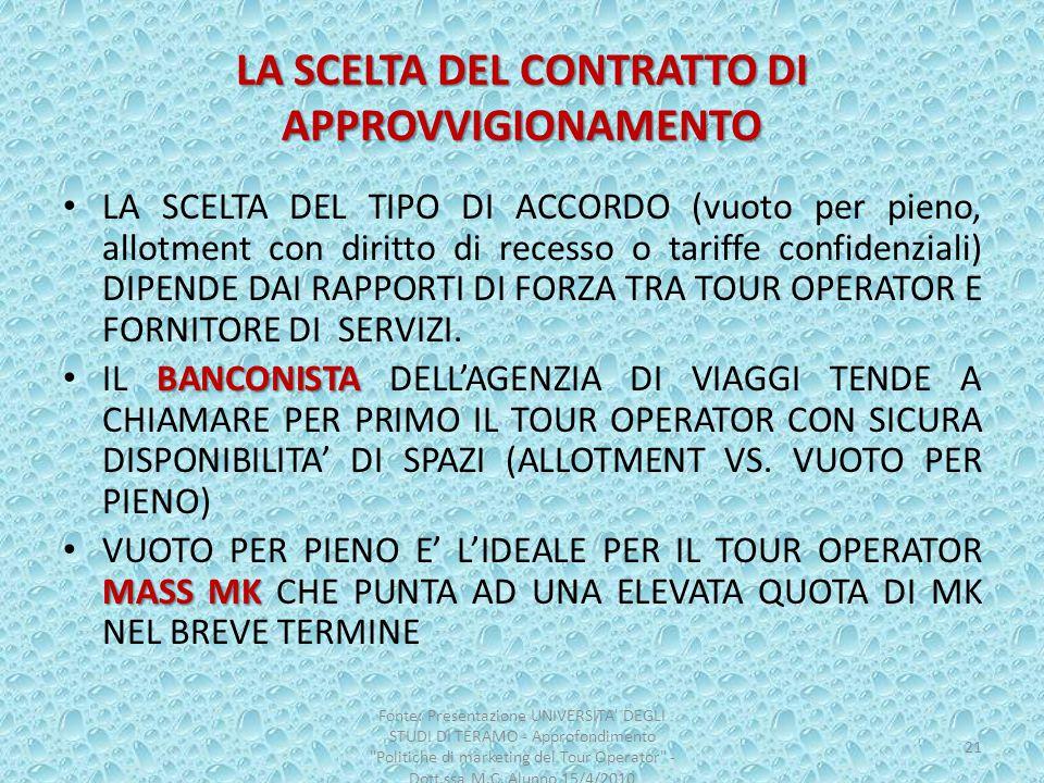 LA SCELTA DEL CONTRATTO DI APPROVVIGIONAMENTO LA SCELTA DEL TIPO DI ACCORDO (vuoto per pieno, allotment con diritto di recesso o tariffe confidenziali