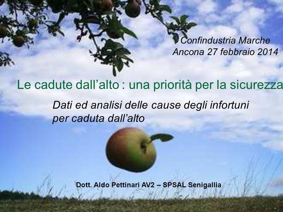 Confindustria Marche Ancona 27 febbraio 2014 Le cadute dall'alto : una priorità per la sicurezza Dati ed analisi delle cause degli infortuni per caduta dall'alto Dott.