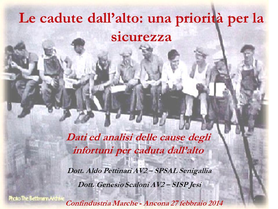 Grazie per l'attenzione Dati ed analisi delle cause degli infortuni per caduta dall'alto Confindustria Marche - Ancona 27 febbraio 2014 Dott. Aldo Pet