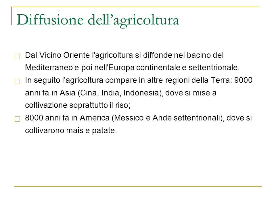Diffusione dell'agricoltura  Dal Vicino Oriente l'agricoltura si diffonde nel bacino del Mediterraneo e poi nell'Europa continentale e settentrionale