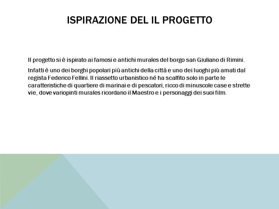ISPIRAZIONE DEL IL PROGETTO Il progetto si è ispirato ai famosi e antichi murales del borgo san Giuliano di Rimini.