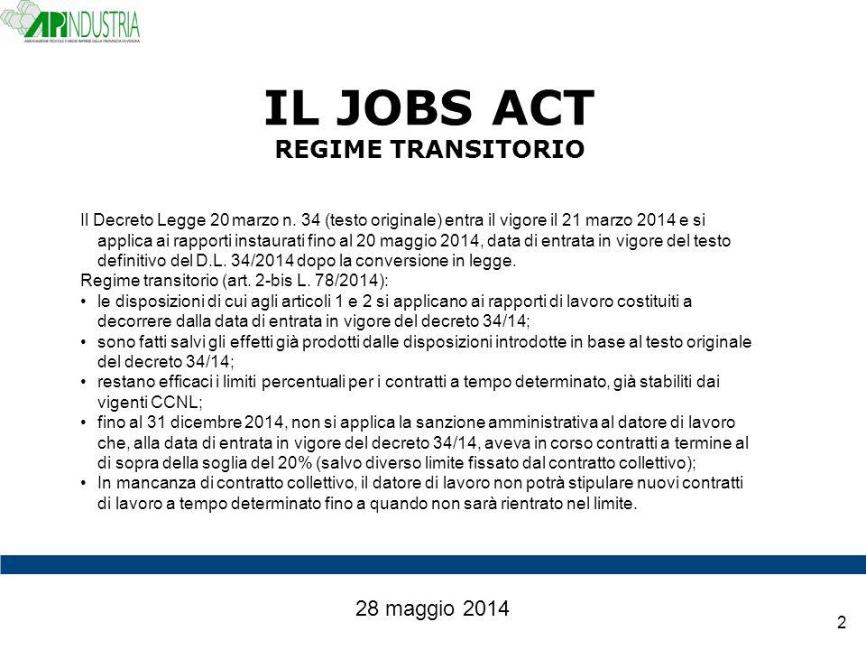 23 IL JOBS ACT IMPIANTO SANZIONATORIO 28 maggio 2014 L'impianto sanzionatorio legato al deficit formativo rimane identico a quello preesistente.