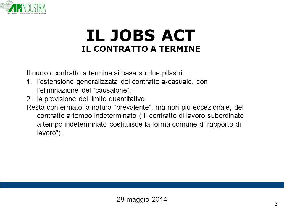 4 IL JOBS ACT IL LIMITE DEL 20% 28 maggio 2014 Fatto salvo quanto disposto dall'art.