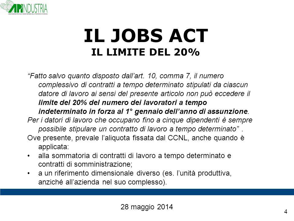 5 IL JOBS ACT IL CALCOLO DEL LIMITE 28 maggio 2014 Va riferito al 1° gennaio dell'anno al quale si riferisce l'assunzione.
