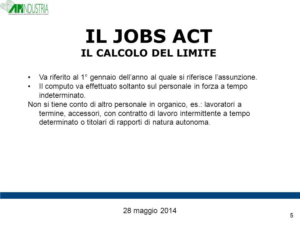 16 IL JOBS ACT INAPPLICABILITA' DEL LIMITE A 36 MESI 28 maggio 2014 Art.