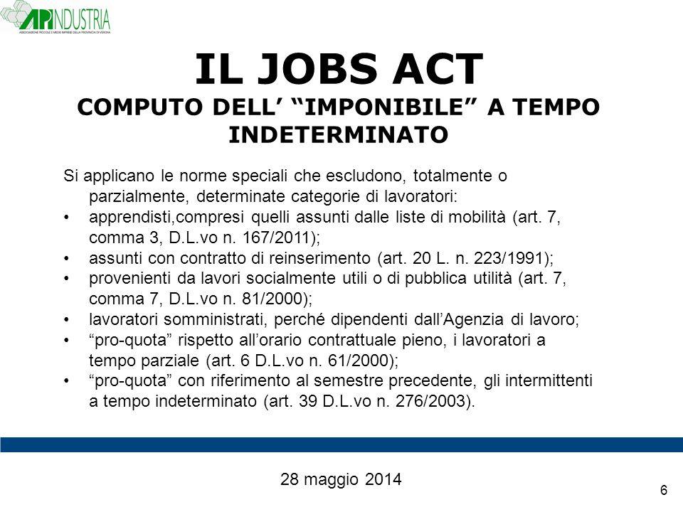 7 IL JOBS ACT CONTRATTI A TEMPO DETERMINATO ESCLUSI DAL LIMITE 28 maggio 2014 Tipologie di contratti a tempo determinato esclusi dal contingentamento (art.