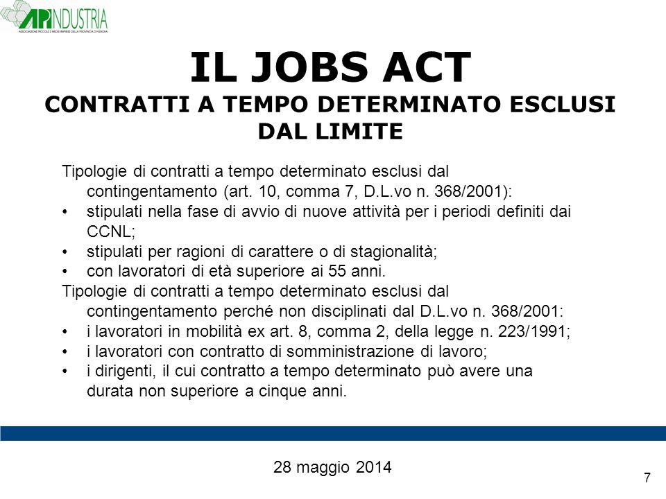 8 IL JOBS ACT CASI DELLA VITA… 28 maggio 2014 La quantificazione dell'organico può essere problematica: in un'azienda che, durante l'anno, ne incorpora un'altra attraverso una operazione societaria (art.