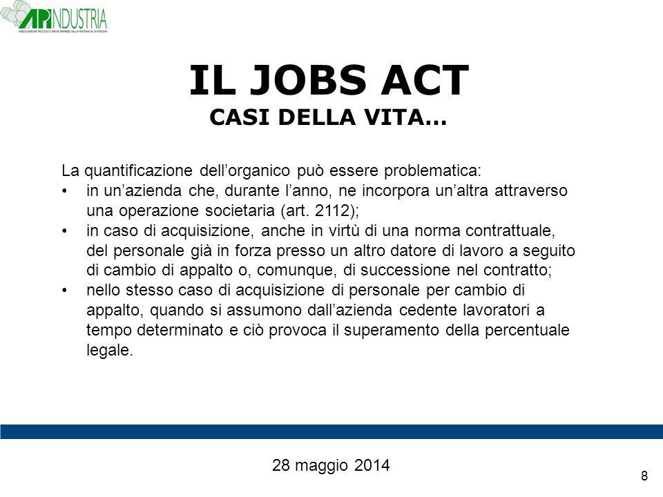 9 IL JOBS ACT LA NUOVA SANZIONE AMMINISTRATIVA PER IL SUPERAMENTO DEL LIMITE QUANTITATIVO 28 maggio 2014 L'art.