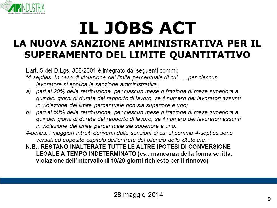 10 IL JOBS ACT ALCUNI PROBLEMI… 28 maggio 2014 1.La sanzione di cui all'art.