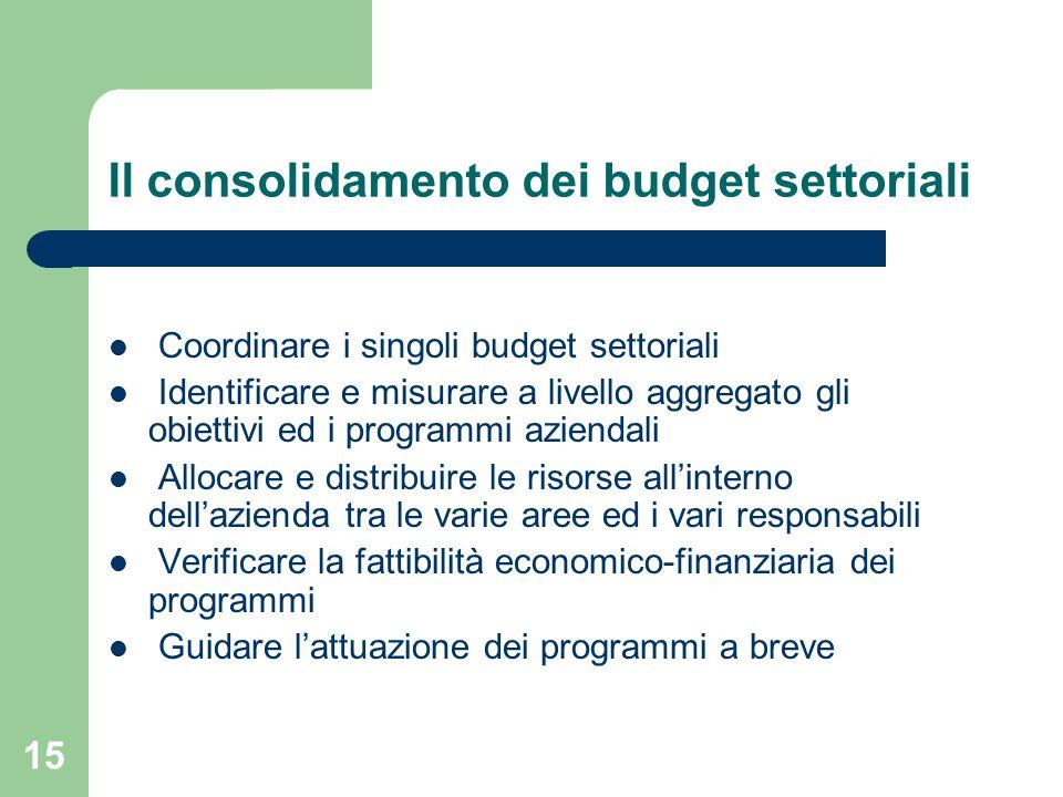 15 Il consolidamento dei budget settoriali Coordinare i singoli budget settoriali Identificare e misurare a livello aggregato gli obiettivi ed i programmi aziendali Allocare e distribuire le risorse all'interno dell'azienda tra le varie aree ed i vari responsabili Verificare la fattibilità economico-finanziaria dei programmi Guidare l'attuazione dei programmi a breve