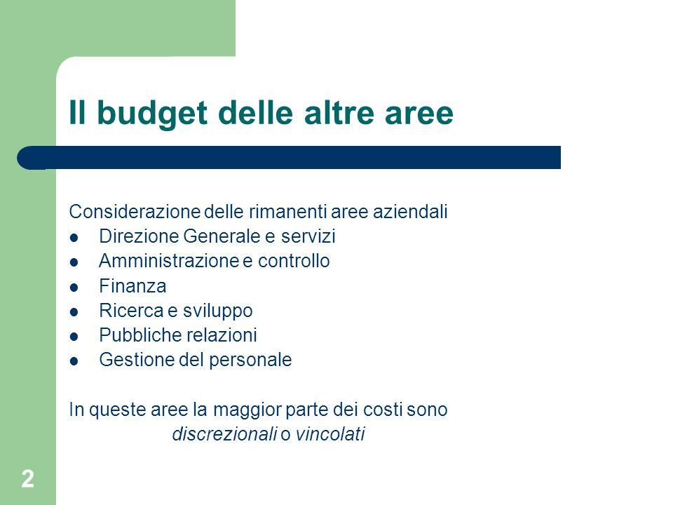 13 Il consolidamento dei budget settoriali Redazione di un unico budget globale d'azienda Bilancio d'esercizio preventivo a) budget economico (o conto economico preventivo); b) budget patrimoniale (o stato patrimoniale preventivo); c) budget finanziario (o prospetto di flussi finanziari preventivi).